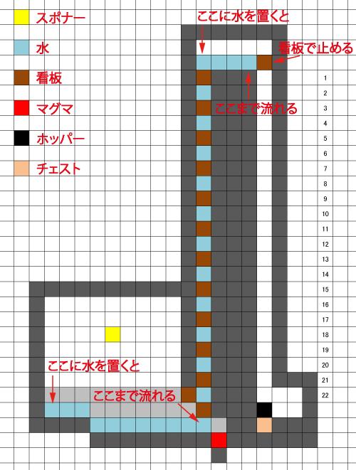 マイクラ スケルトントラップ